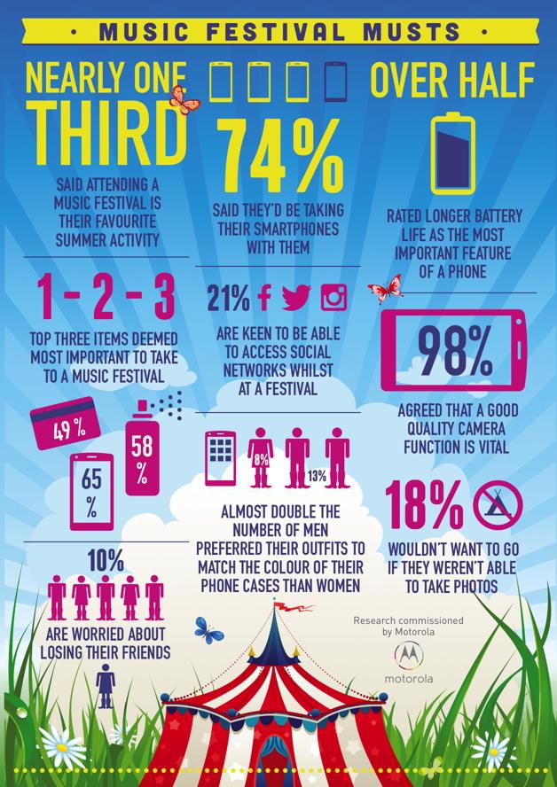 Music Festival Infograph